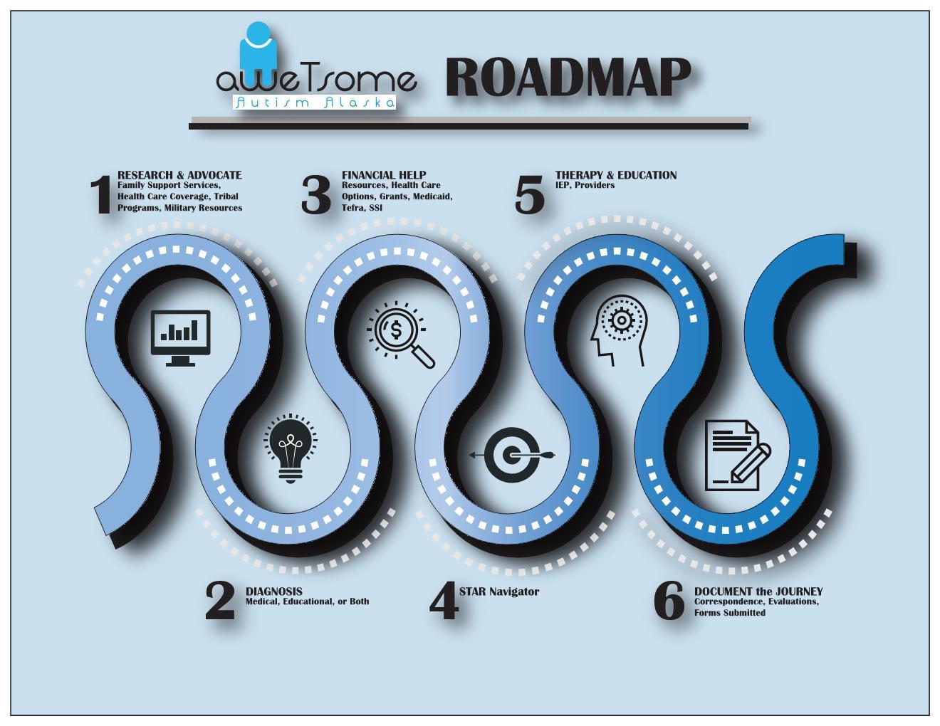RoadmapLandscapev1.jpg