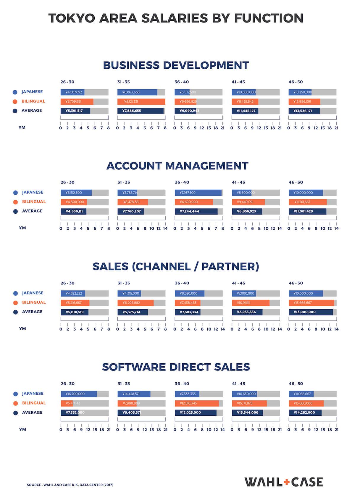 SALES-Salaries-2.jpg