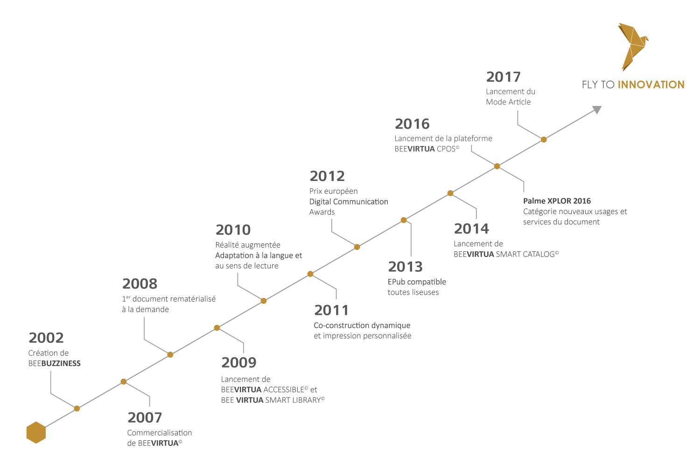 Timeline_2019.jpg