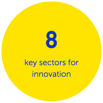 Infographic-8-key-sectors-innovation.jpg