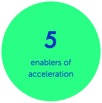 Infographic-5-enablers-of-acceleration.jpg