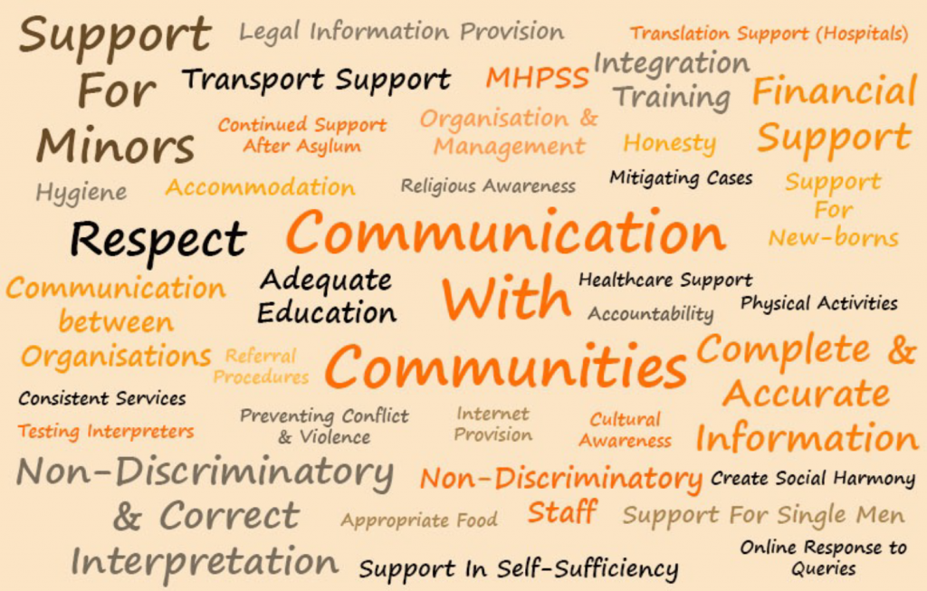 Word-Cloud-1024x653.png