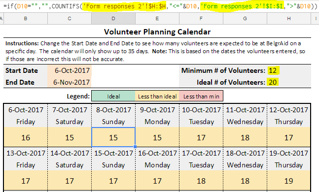 Modifications made to the Volunteer Planning Calendar
