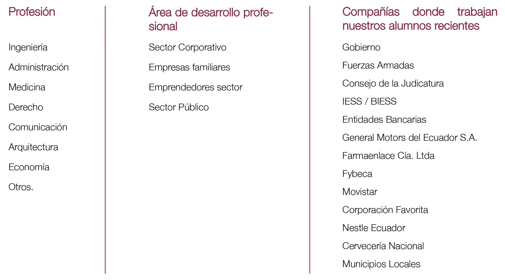 Profesion - Empresas.png