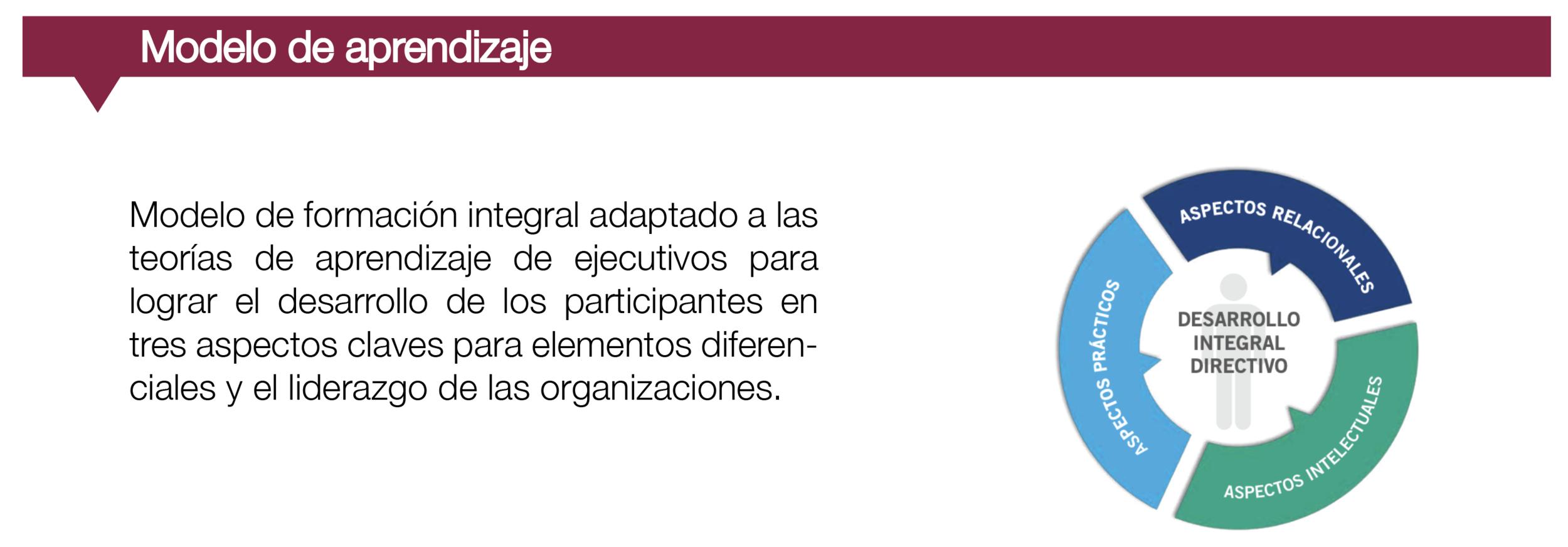 Modelo de aprendizaje.png