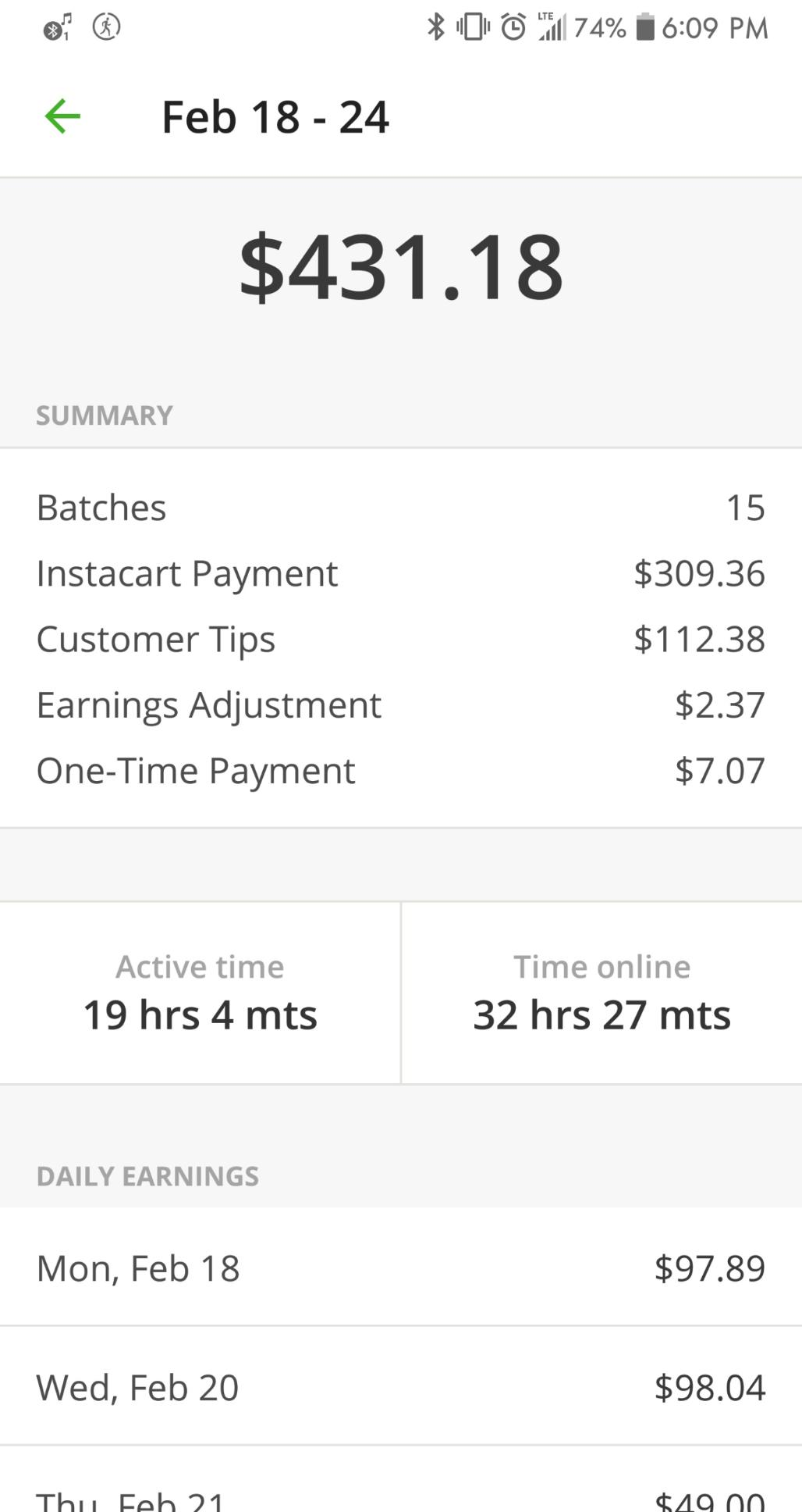 Delivering Inequality: What Instacart really pays, and how the