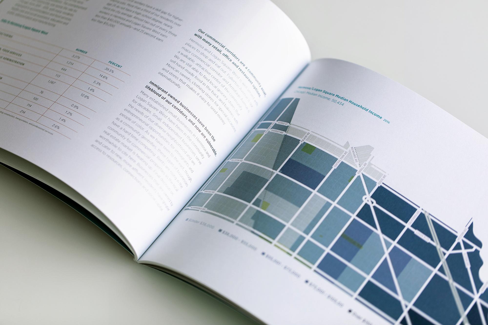 Forward Design Chicago Report_LDP-5660_2000px.jpg