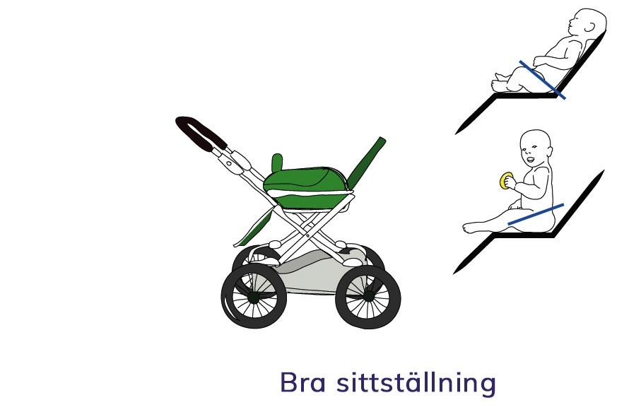 Bra_barnvagn.jpg