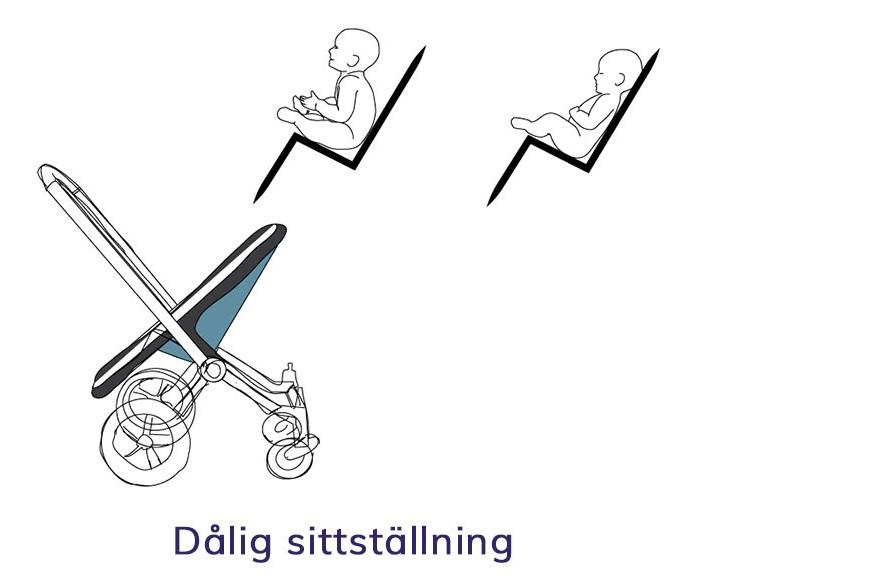 Dalig_barnvagn.jpg