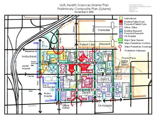 UofL Health Science Campus