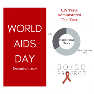 World-AIDS-Day-3-300x300.png