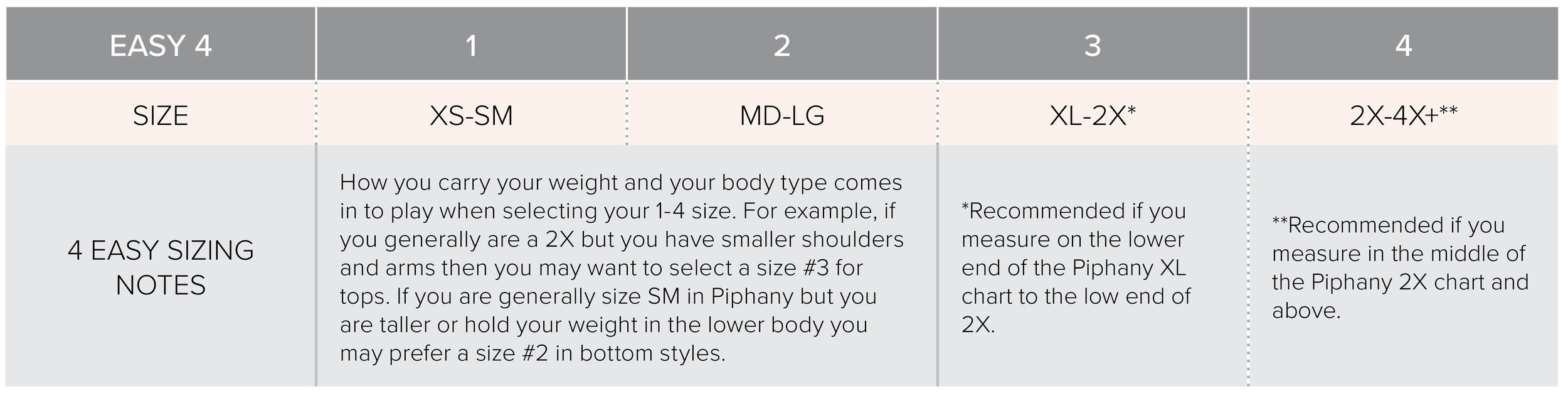 PIPH_SIZE CHARTS_EASY4.jpg