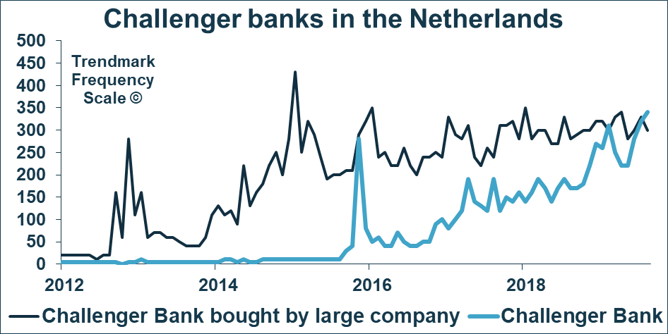 challenger bank.png
