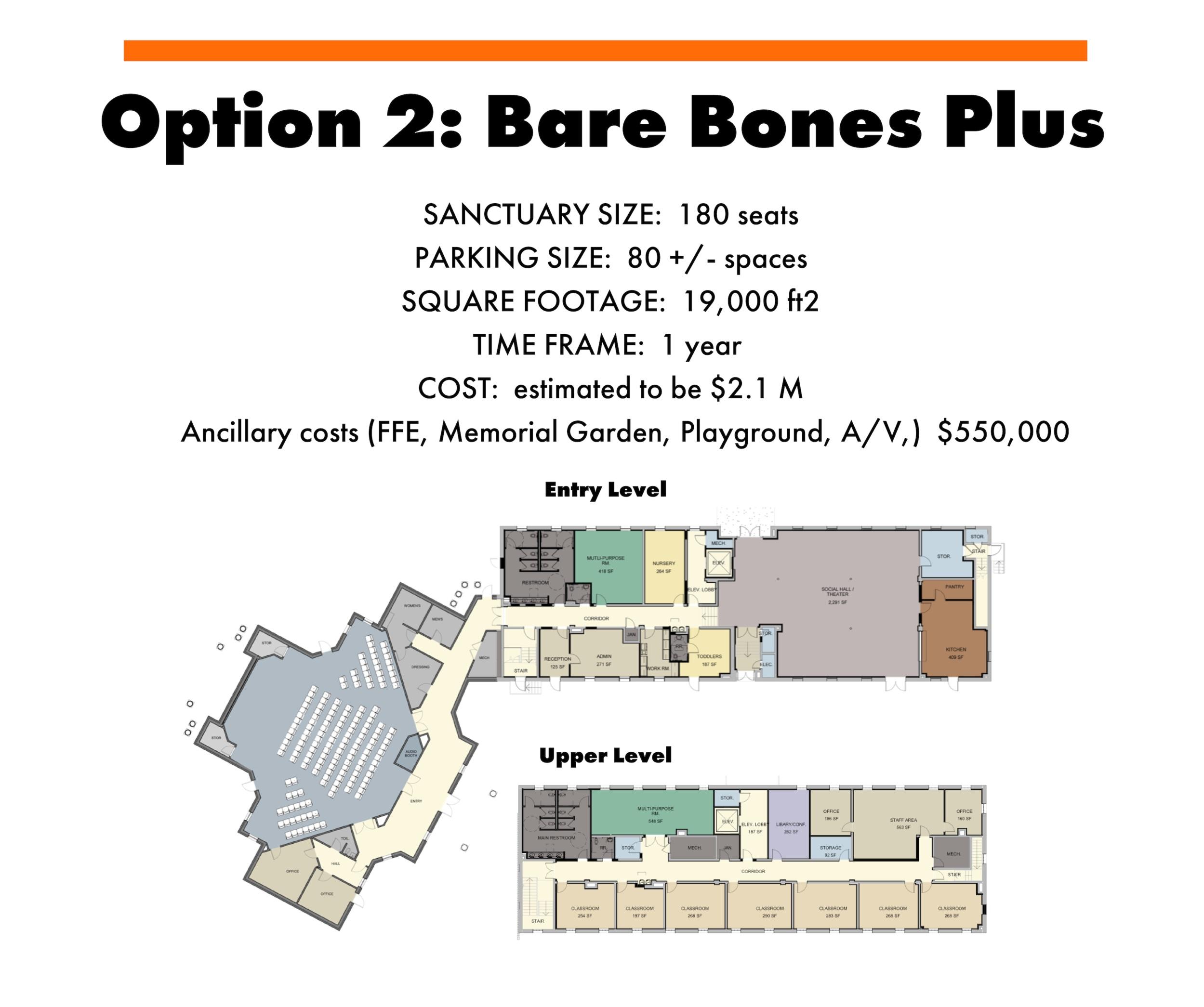 PP+Options+Boards.jpg