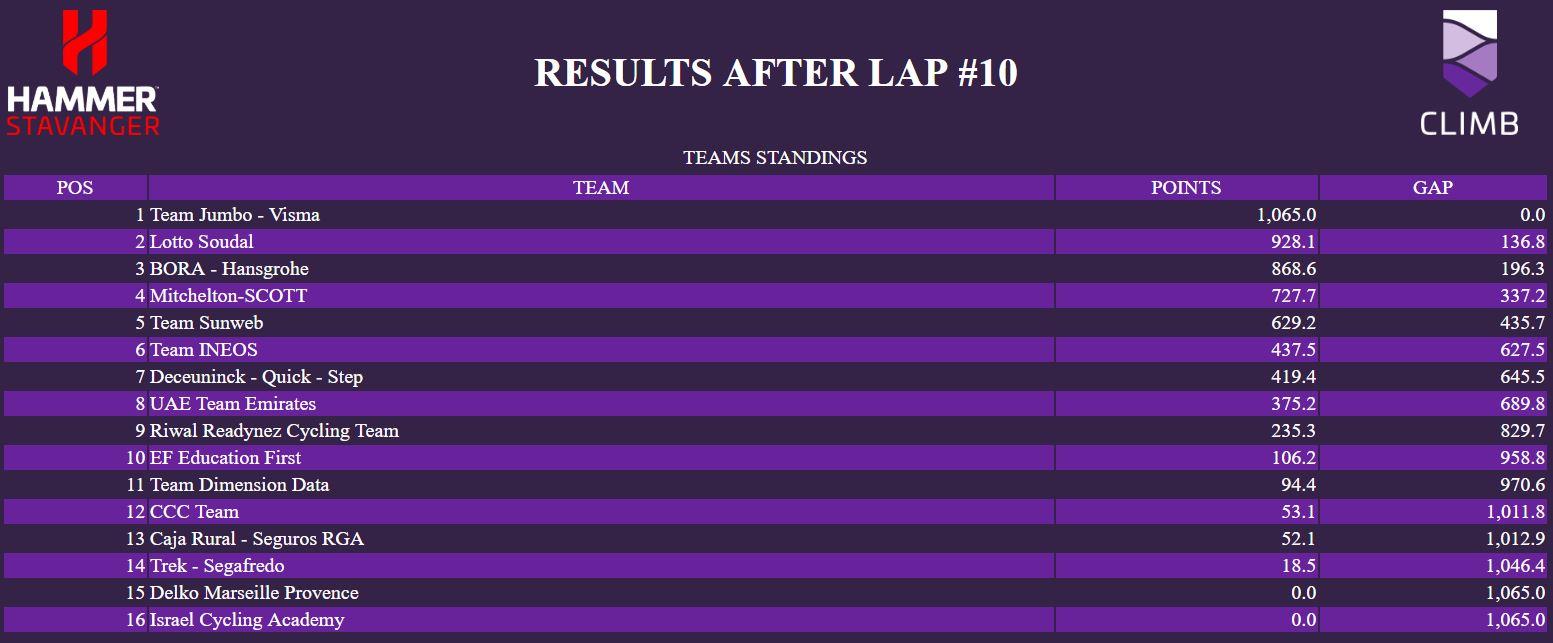 Results_HammerClimb.JPG