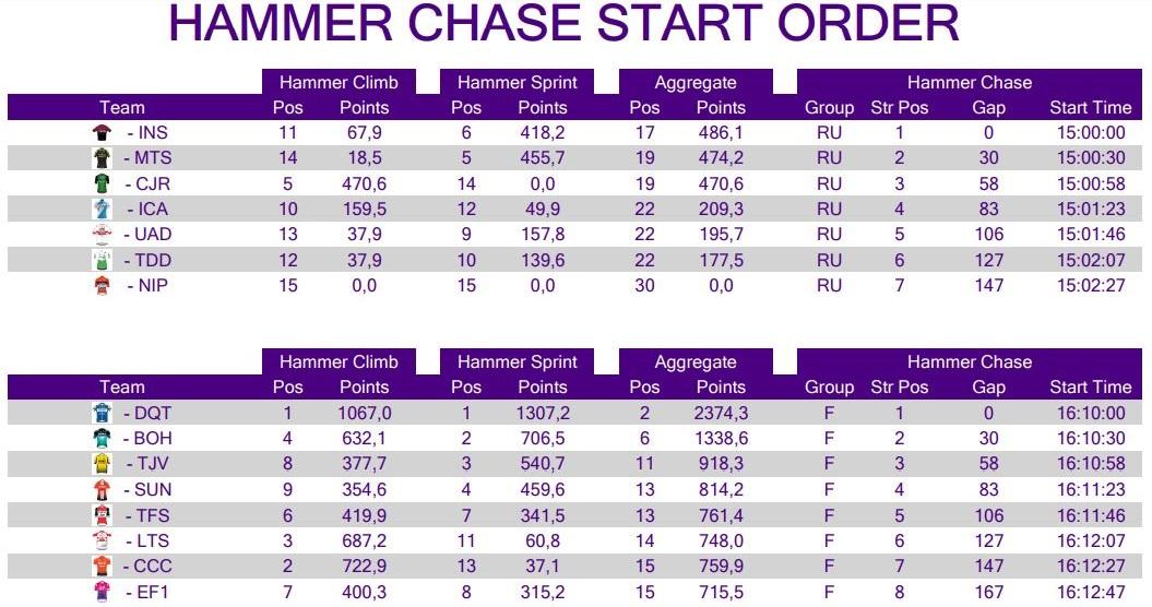 chase order.JPG
