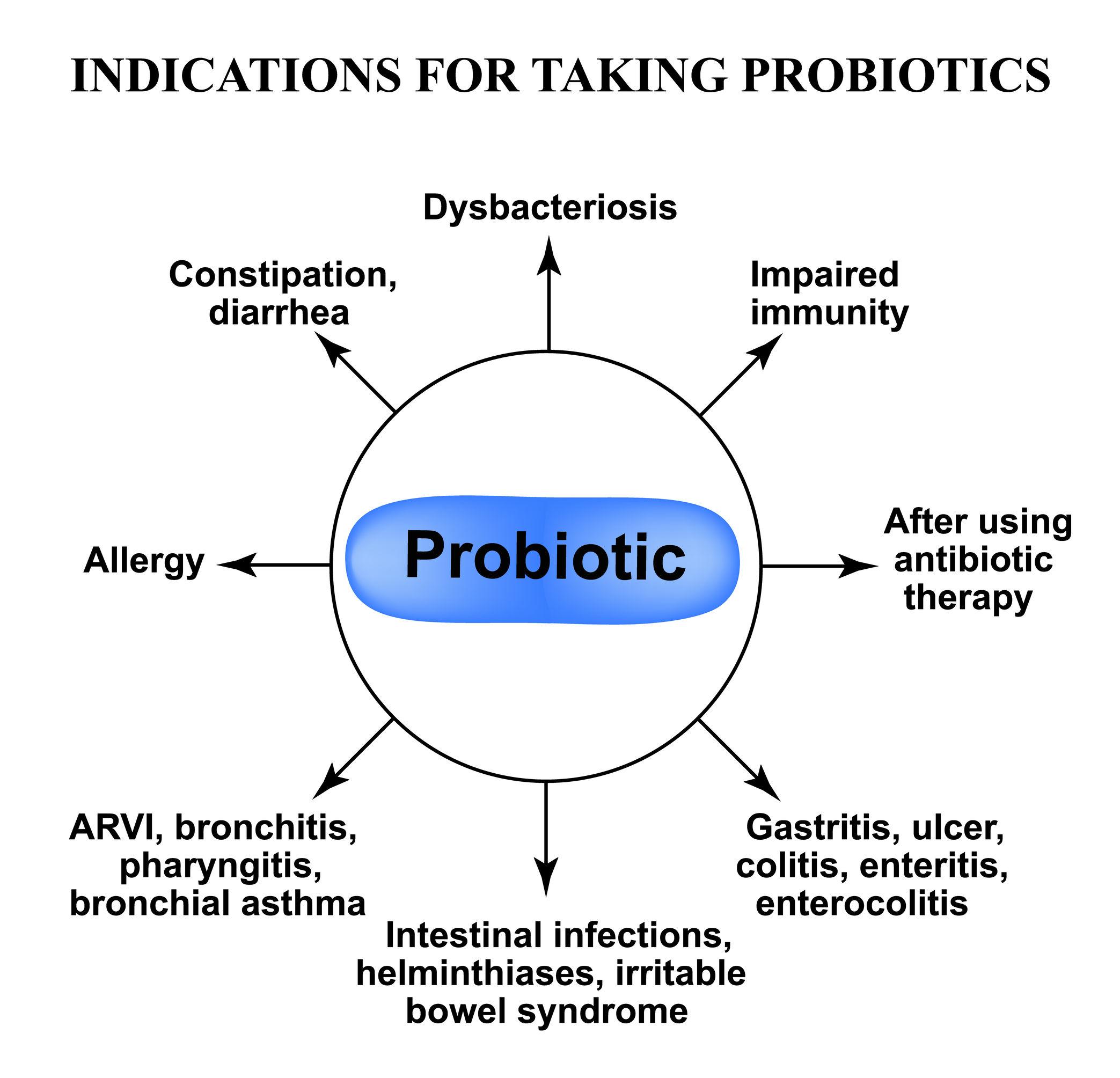 probiotis_help_with.jpg