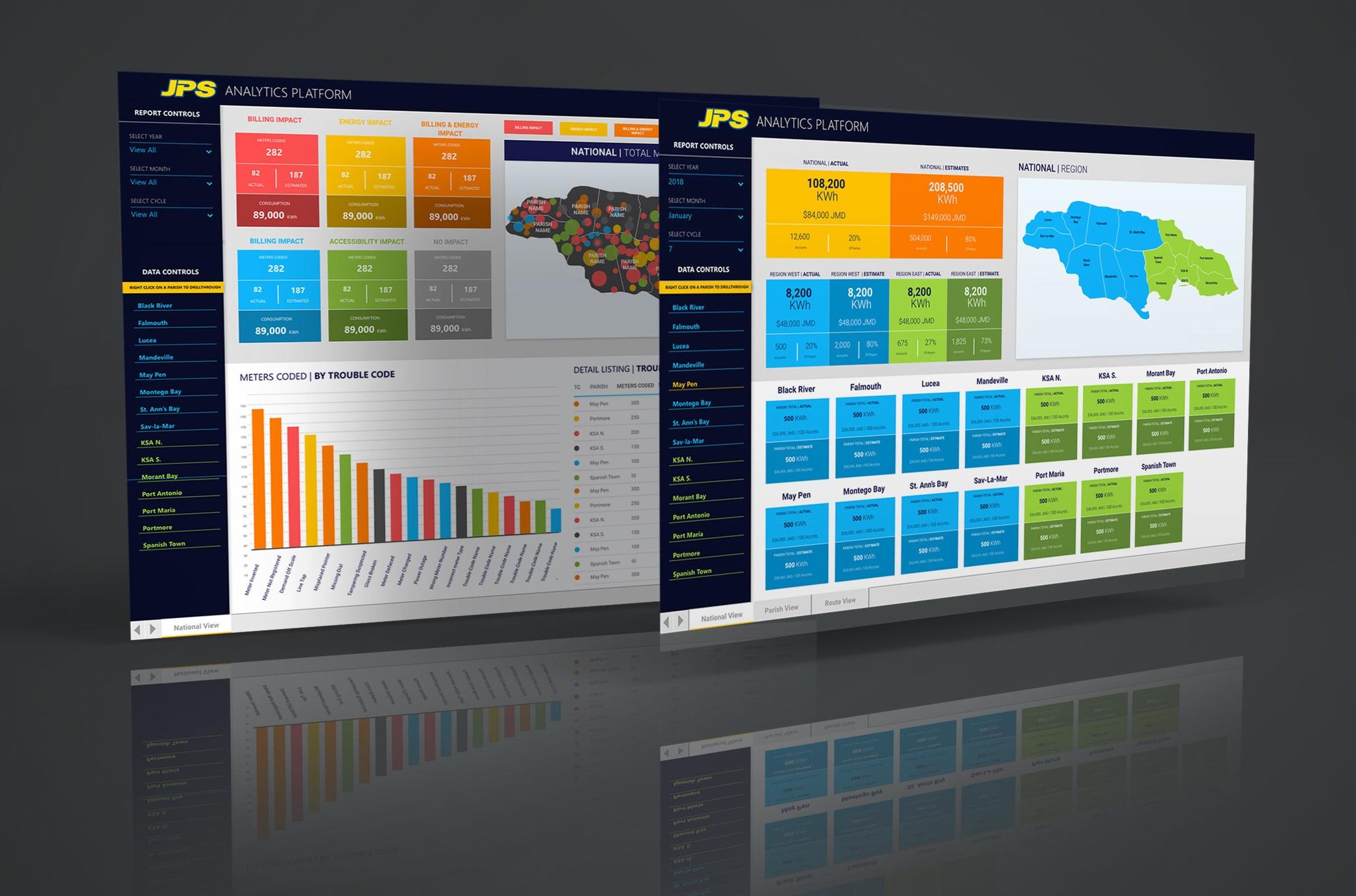 Power Theft Recovery Dashboard - Jamaica Public Service 2018 | Power BI Analytics Dashboard DesignExploratory Data Analysis, Data Visualization, Business Analysis.