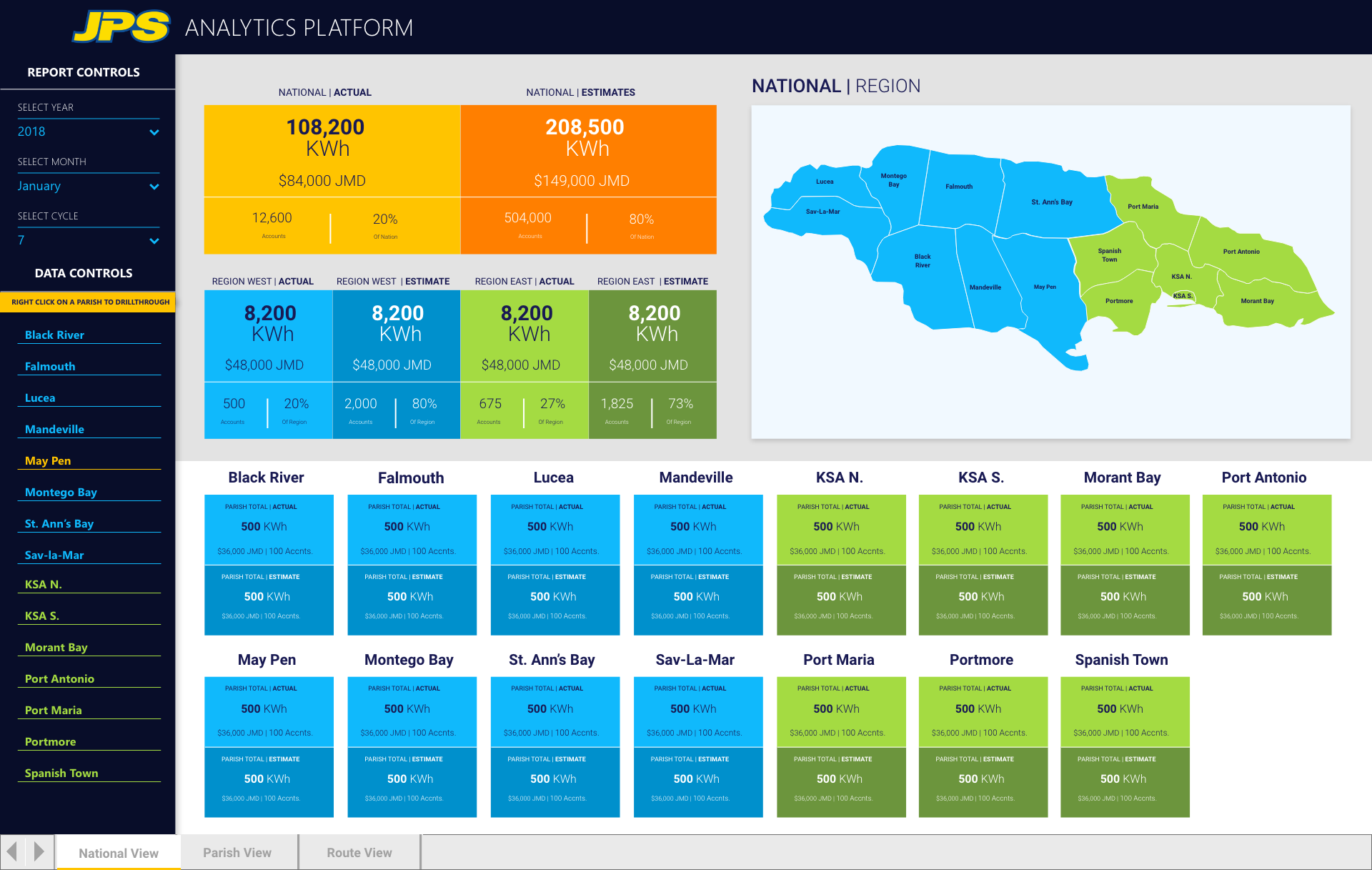 Billing and Estimates   NATIONAL VIEW