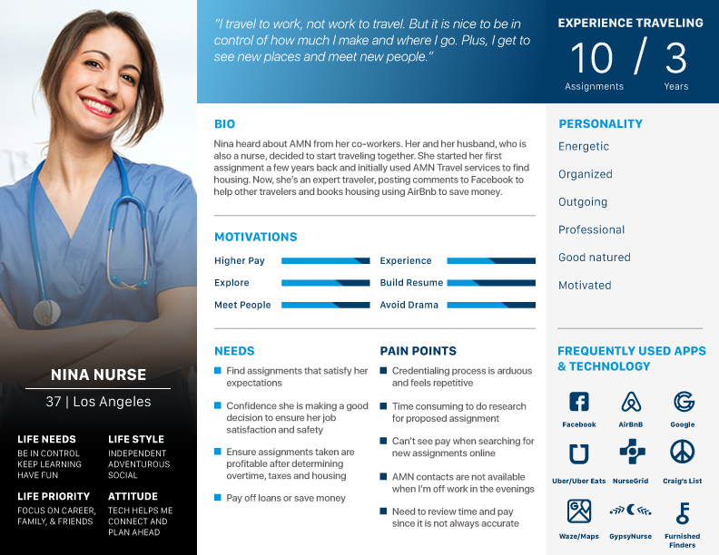 AMN-Personas-Nurse.png