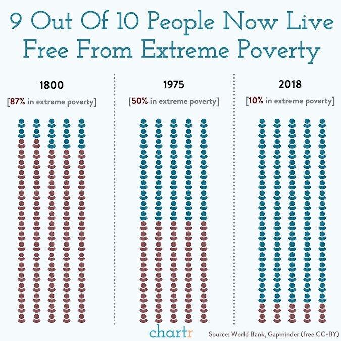 Extreme_Poverty copy.jpg