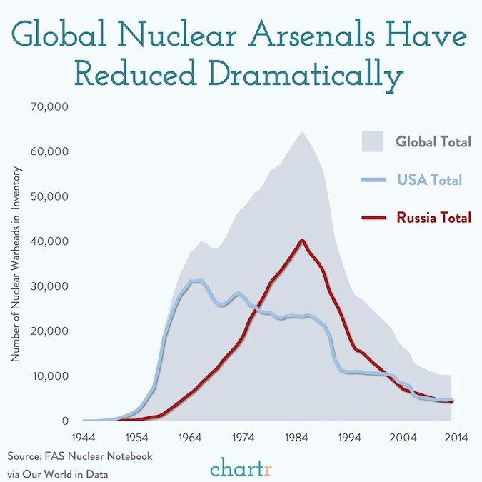 Nuclear copy.jpg