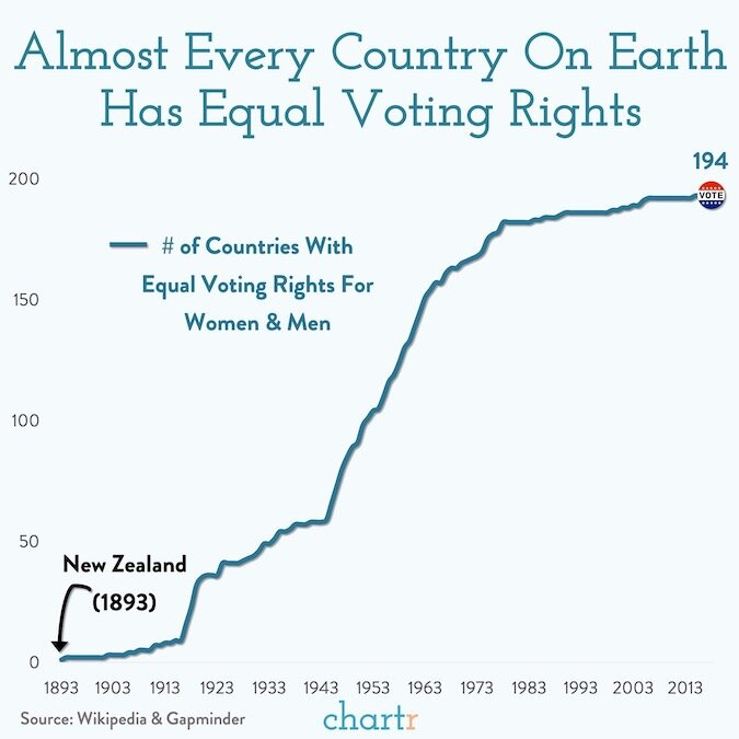 Votes copy.jpg