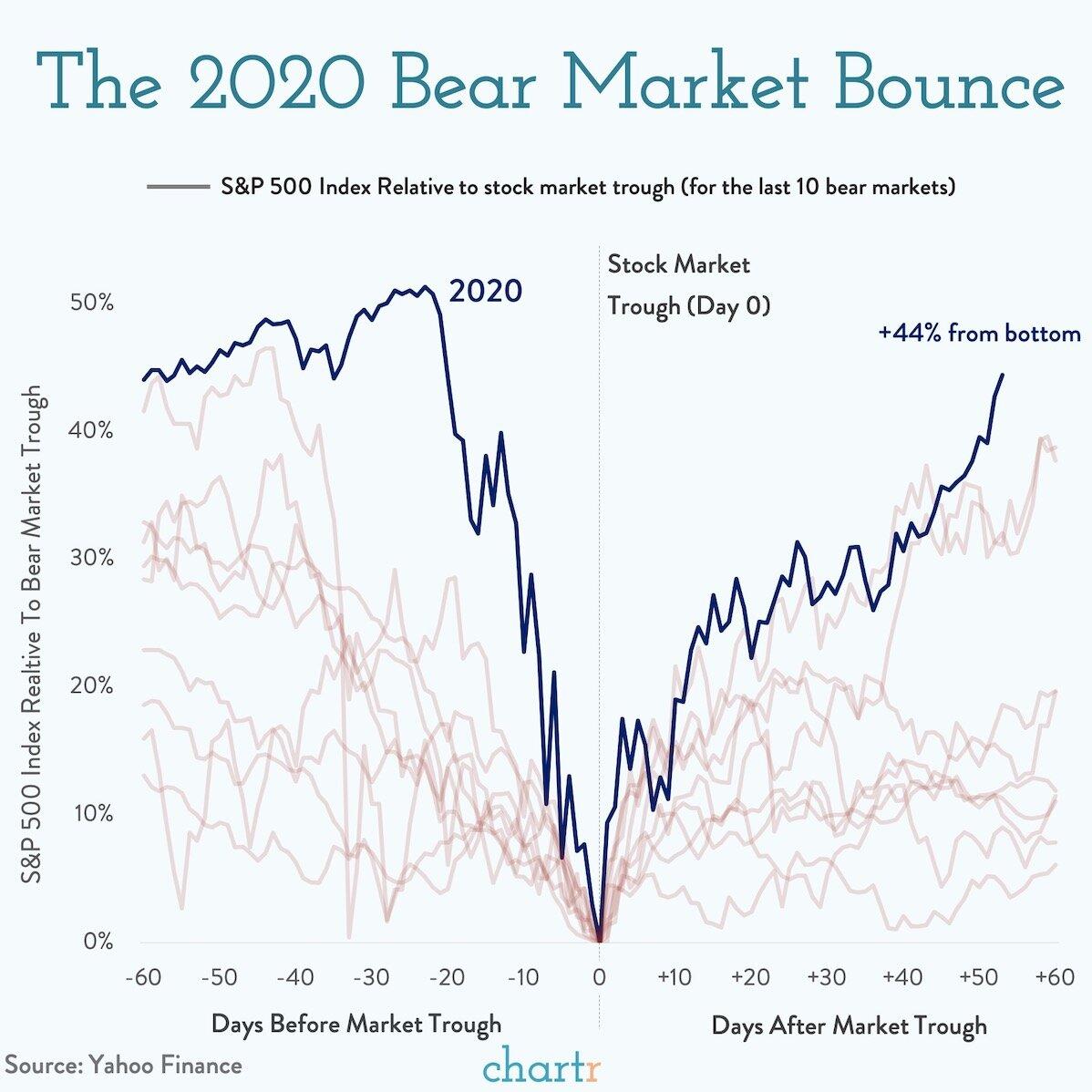 Stock_Market_Bounce.jpg