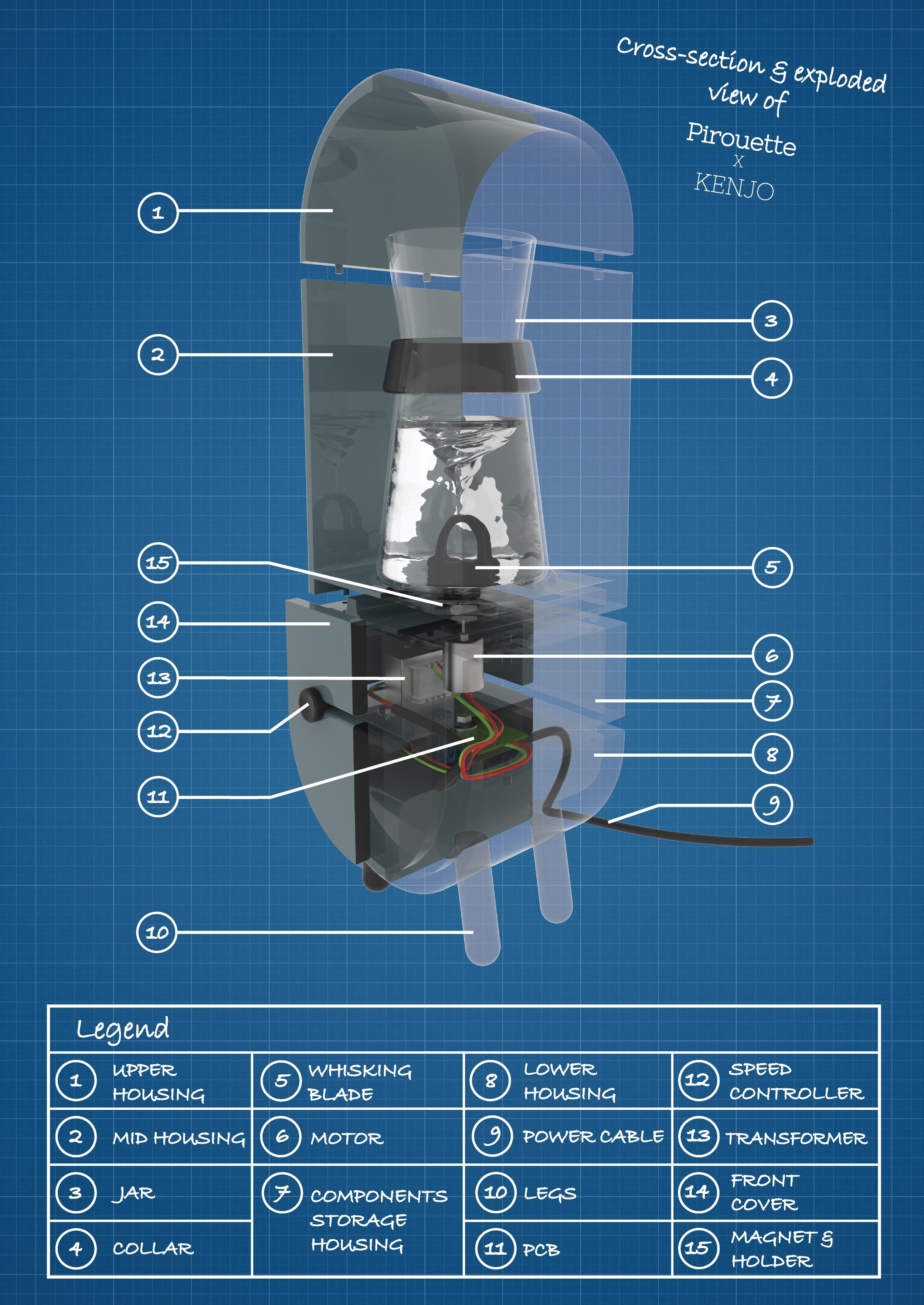 Pirouette Exploded view poster.jpg