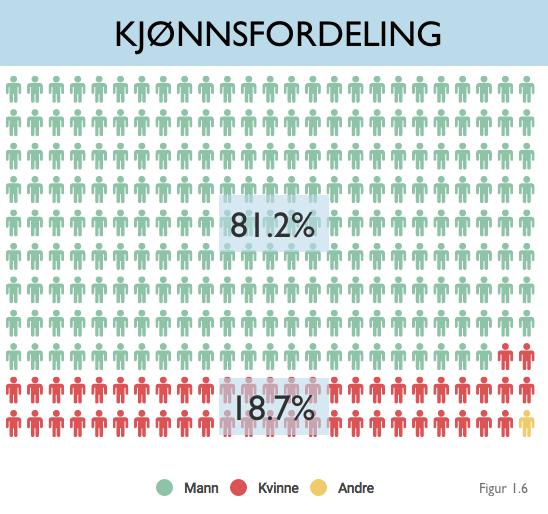 KJØNN.png
