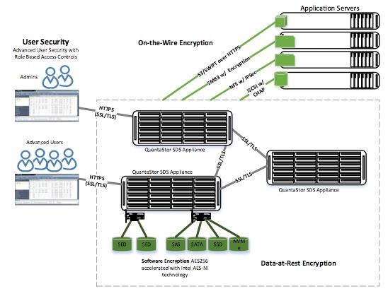 encryption+diagram.png