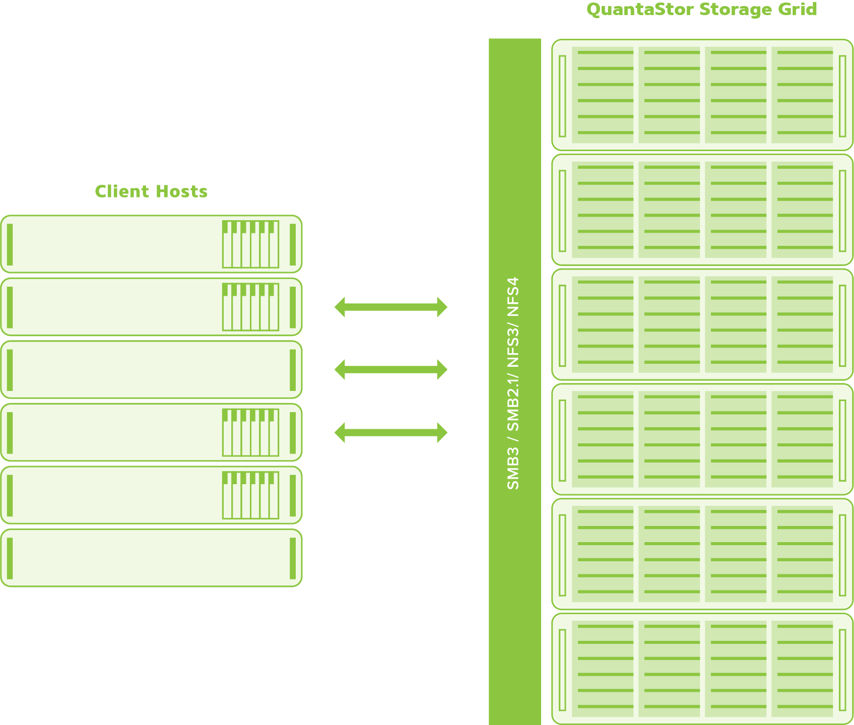 OSNEXUS_NAS_Storage.png