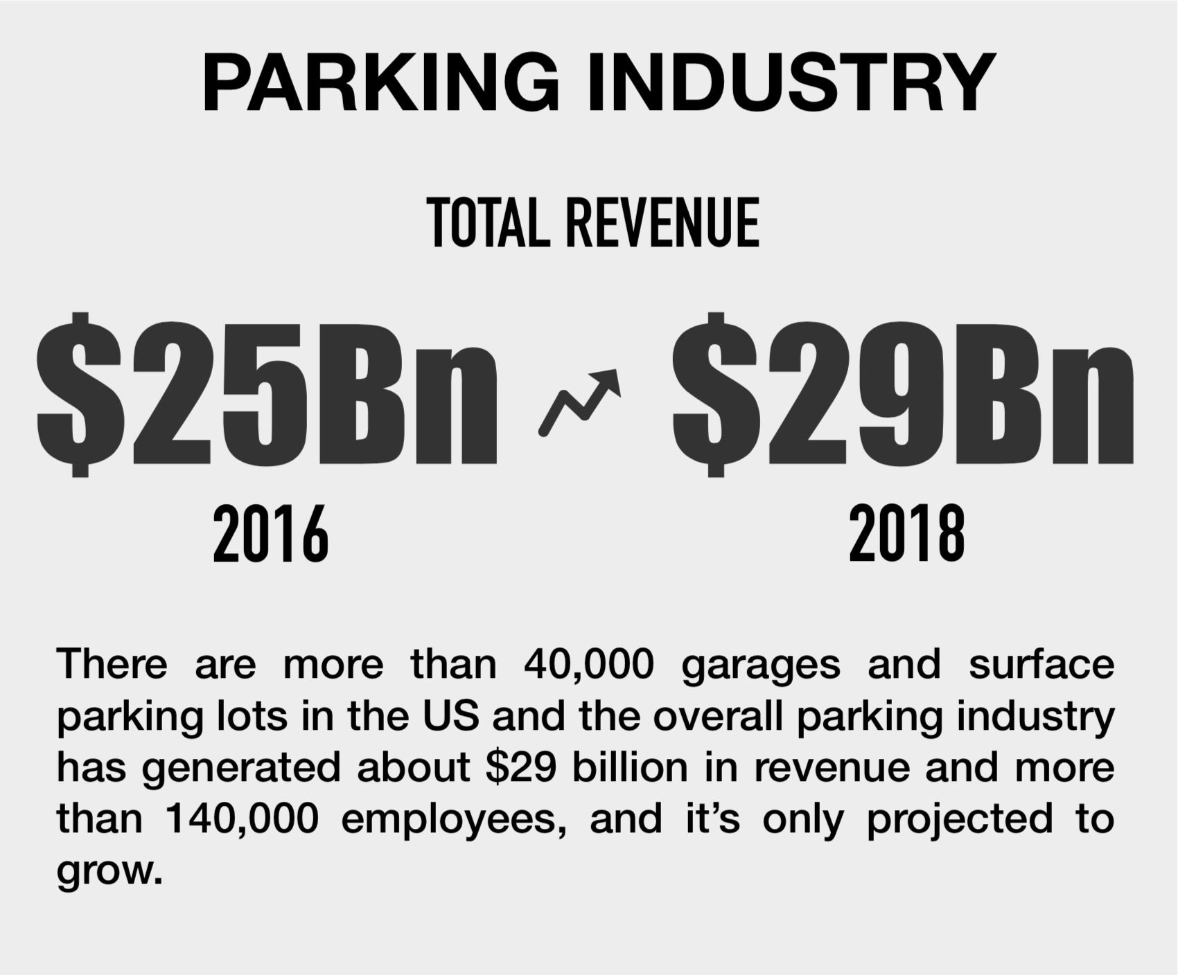 Why Parking?.png