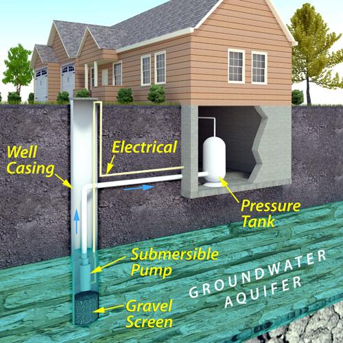 water-well-pump-repair-indianapolis.jpg