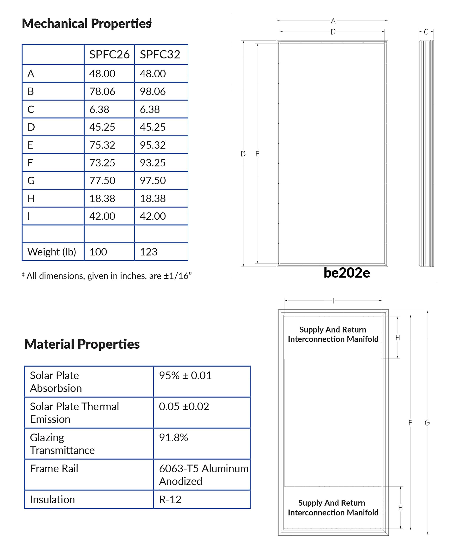8th Fire Solar Mechanical Properties.jpg
