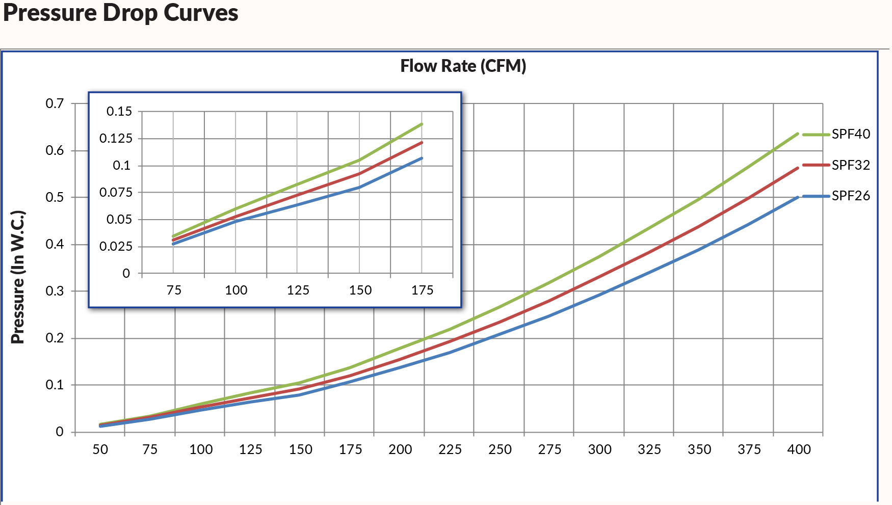 8th Fire Solar Pressure Curves.jpg