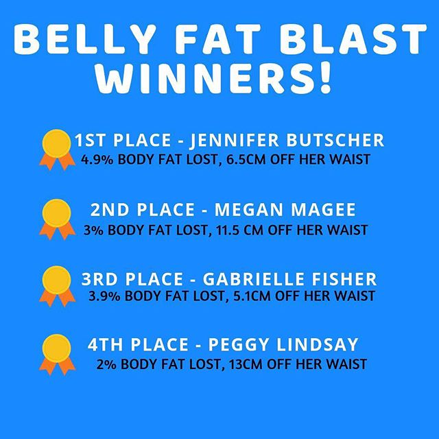 BELLY FAT BLAST CHALLENGE WINNERS!  CONGRATULATIONS to each and every one of you ladies! You truly blew our minds with your results. You worked SO hard, pushed yourself, and deserve to be recognized!! We are so proud. 🎉1st Place - Jennifer Jasper Butscher with 31.5 points PRIZE: Prestige Ultimate Pack 🎉2nd Place - Megan Magee with 26.5 points PRIZE: FREE 6-Week Challenge 🎉3rd Place - Gabrielle Fisher with 25.1 points PRIZE: 2 Personal Training Sessions 🎉4th Place- Peggy Lindsay with 22 points PRIZE: Prestige Pre 1 & 2 : 💙HONORABLE MENTIONS💙 ⭐️ Megan Magee - LOST 21 lbs ⭐️ Shannon Kelkowski - LOST 16.6 lbs ⭐️ Dima Al Mekdad - LOST 11.8 lbs ⭐️ Peggy Lindsay - LOST 9 lbs ⭐️ Jen B - LOST 9 lbs ⭐️ Courtney Walker - LOST 4.2% body fat *Scale of 5 points for every percent of body fat lost and 1 point for every centimeter lost : : : #winners #prizes #women #win #prize #challenge #contest #burnfat #transformation #healthy #loseweight #incheslost #belly #weightloss #transformation #fitnessjourney #health #weightlosstransformation #winbig #fitness #exercise #workout #women #womenempowerment #gym #gymlife #love #fitfam #huntingtonbeach #classes