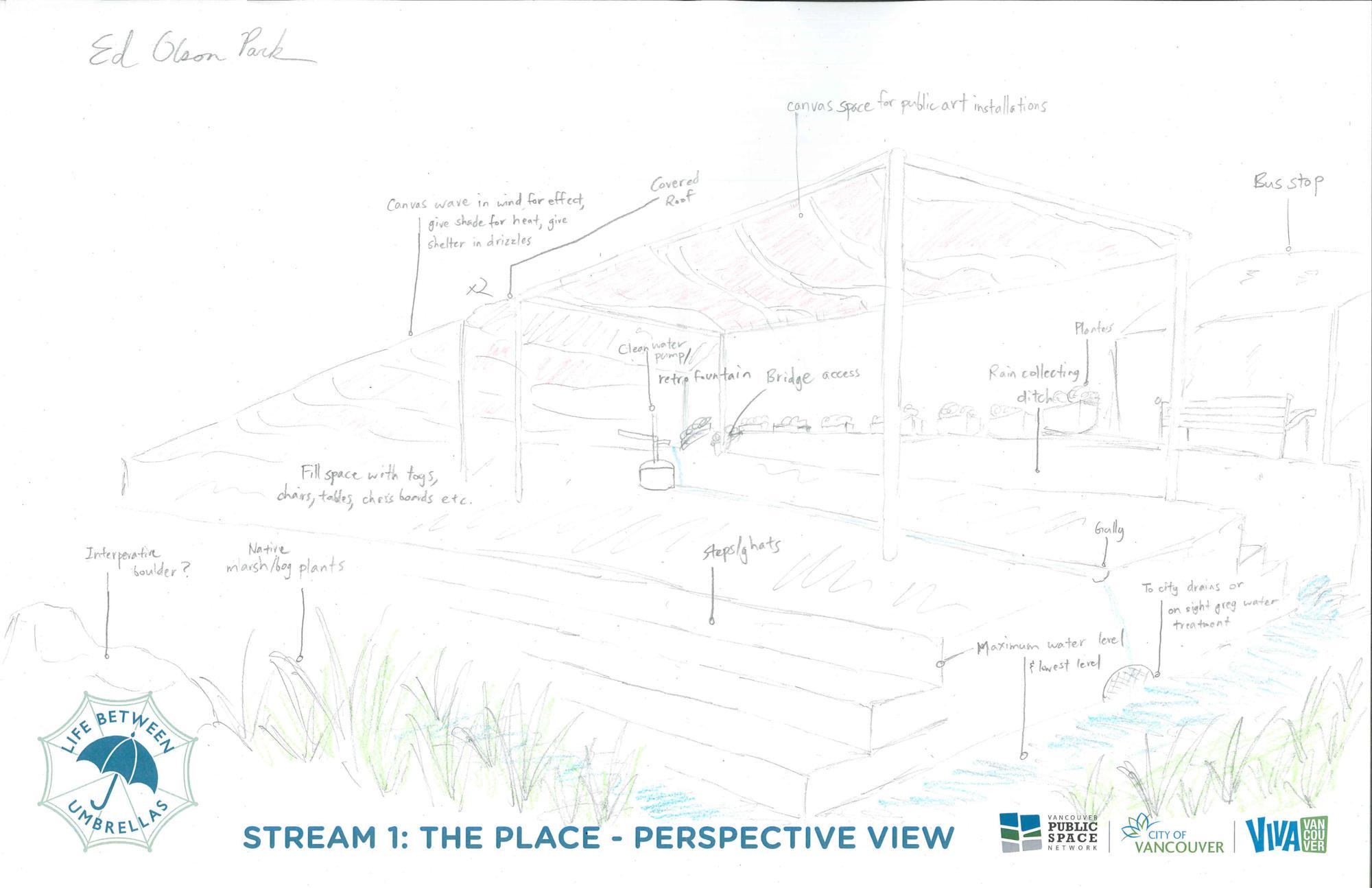 A34 - Ed Olson Park - Drawing-1.jpg