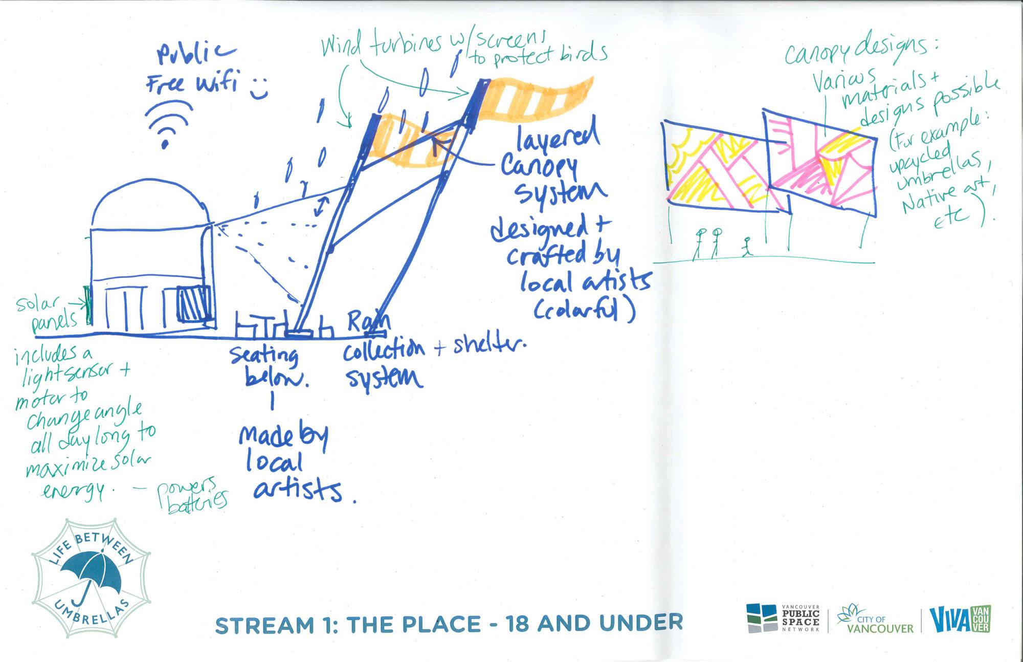 A41 - Greenest Community Zone - Drawings-2.jpg