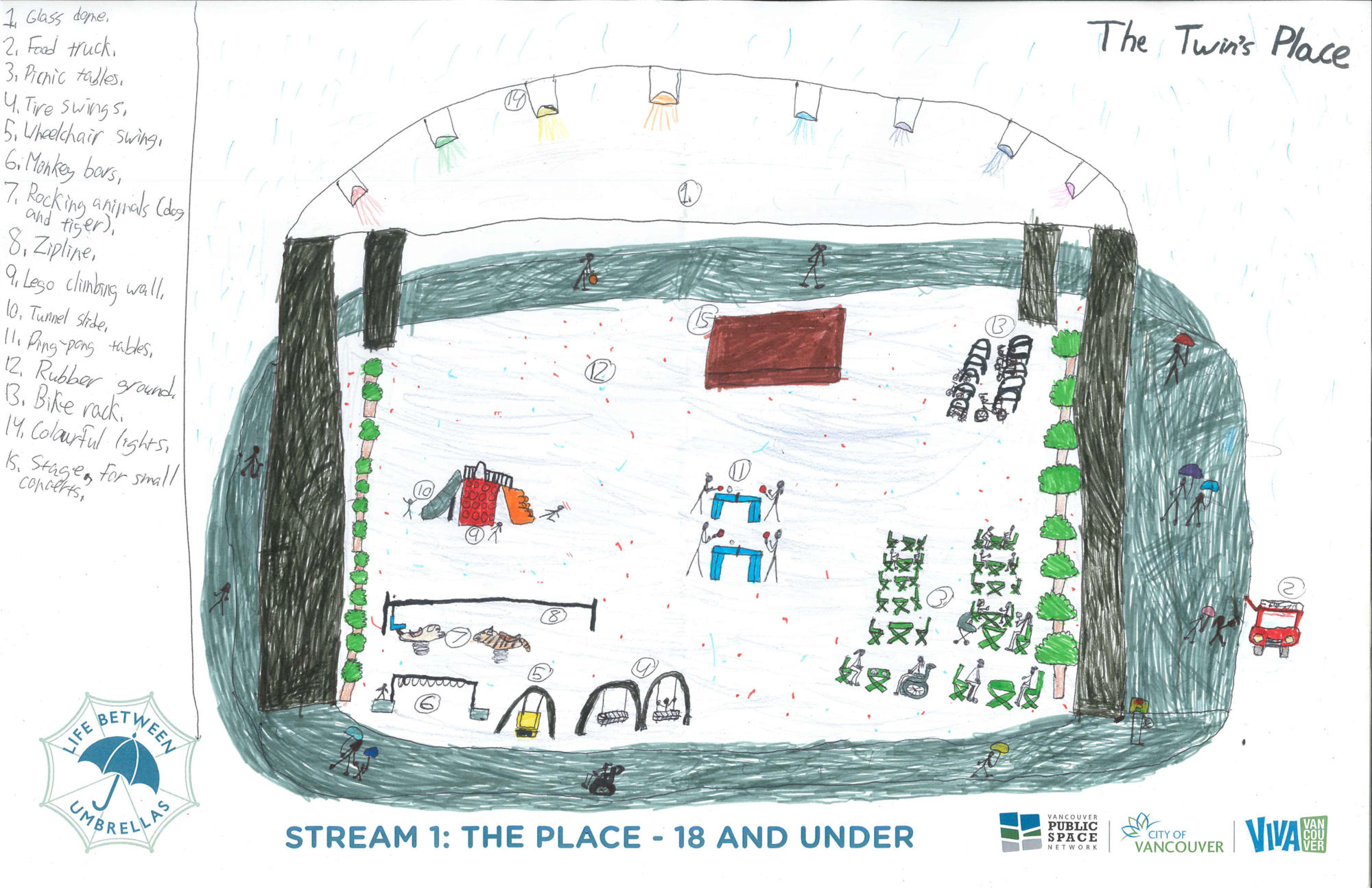 Y17–The Twin's Place