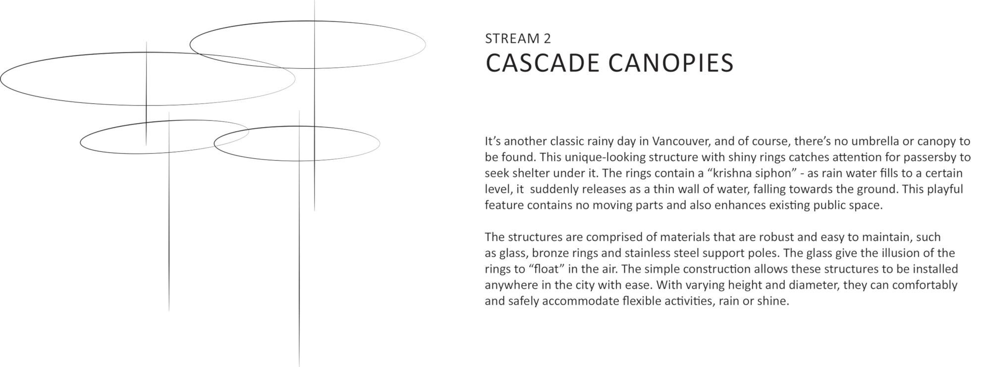 B2 - Cascade Canopies - stream 2 - 11-1.jpg