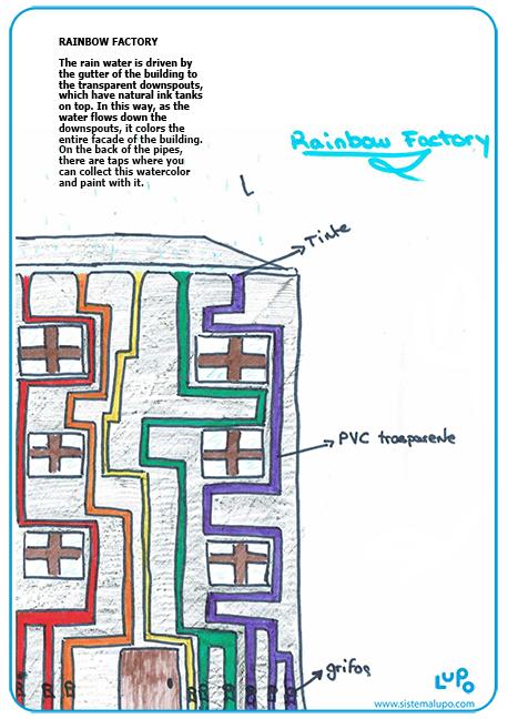 Y6 – Rainbow Factory