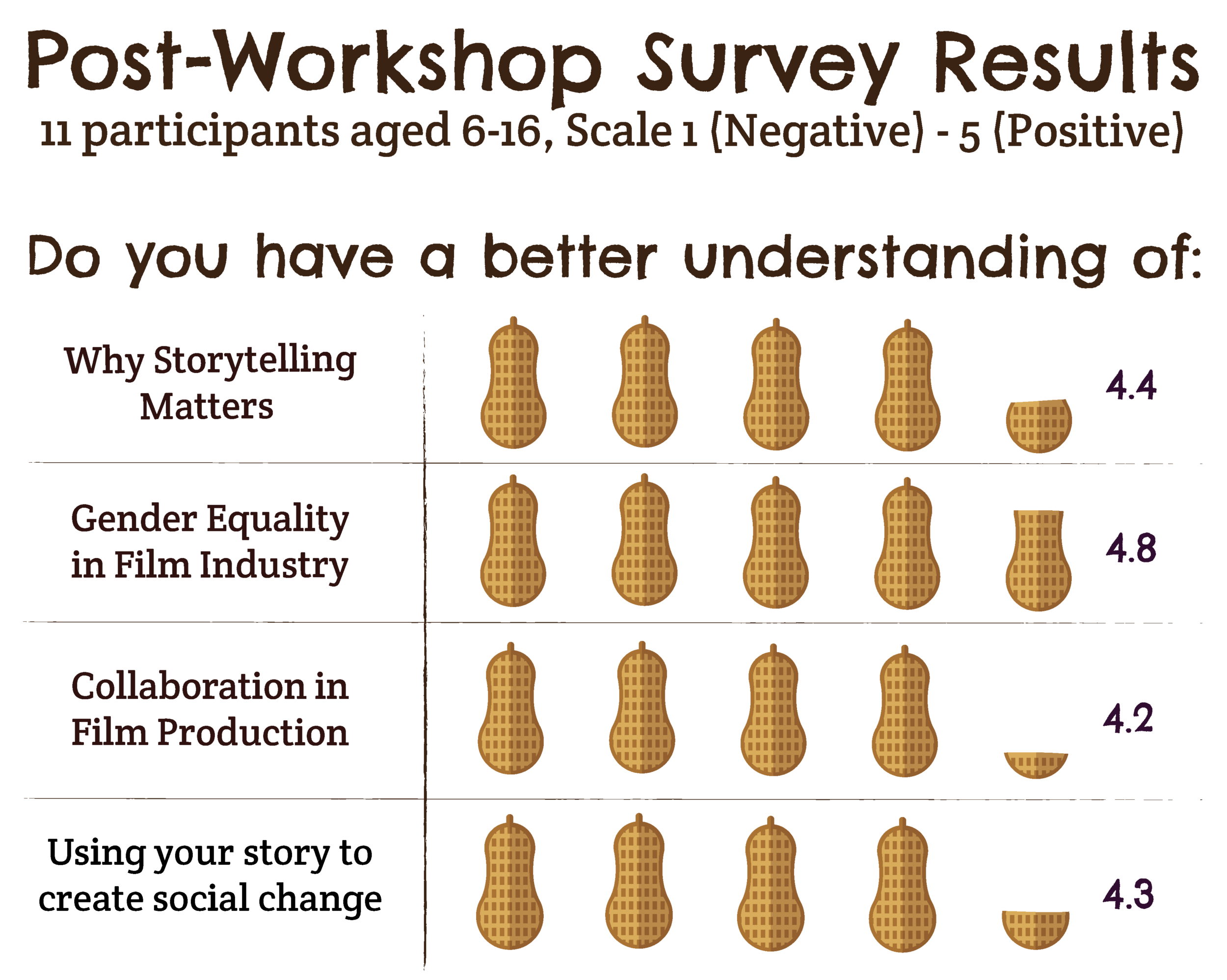 Kickstarter_WorkshopSurvey.jpg