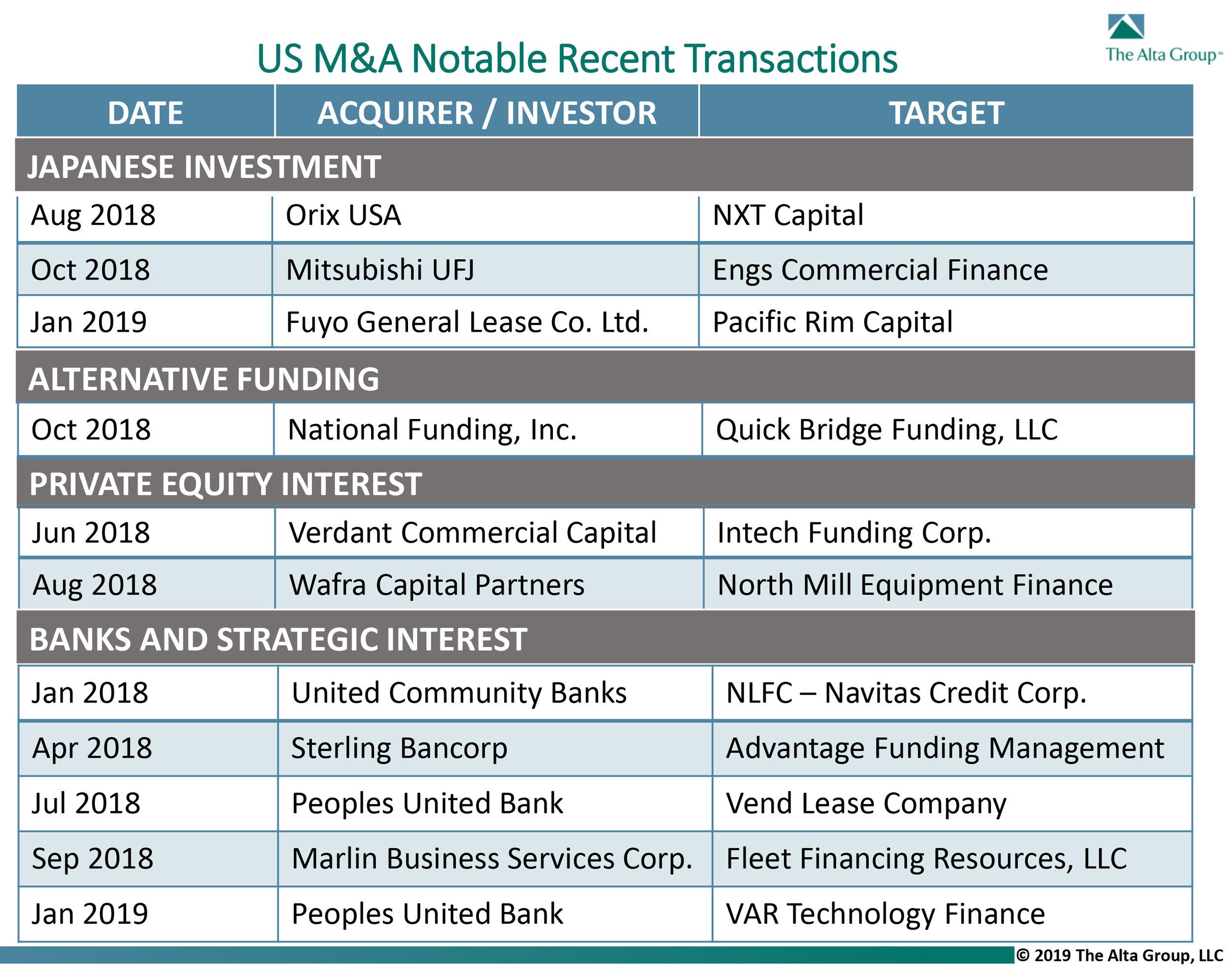 Raising+the+Bar+-+Notable+MA+Transactions+Chart.jpg