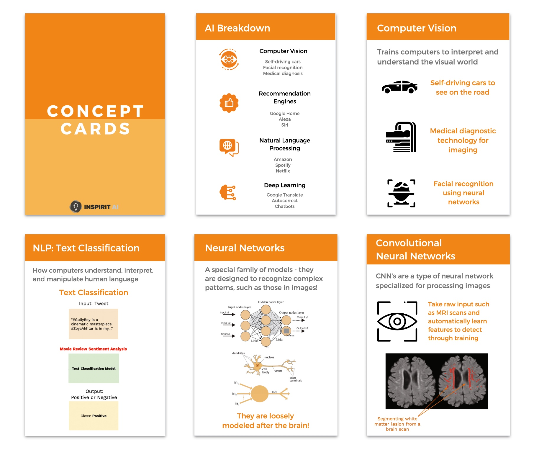 Concept Card Examples - Take a look at some examples of concept cards from our curriculum. Join AI Scholars to learn more about Computer Vision, Neural Networks, NLP, and more!