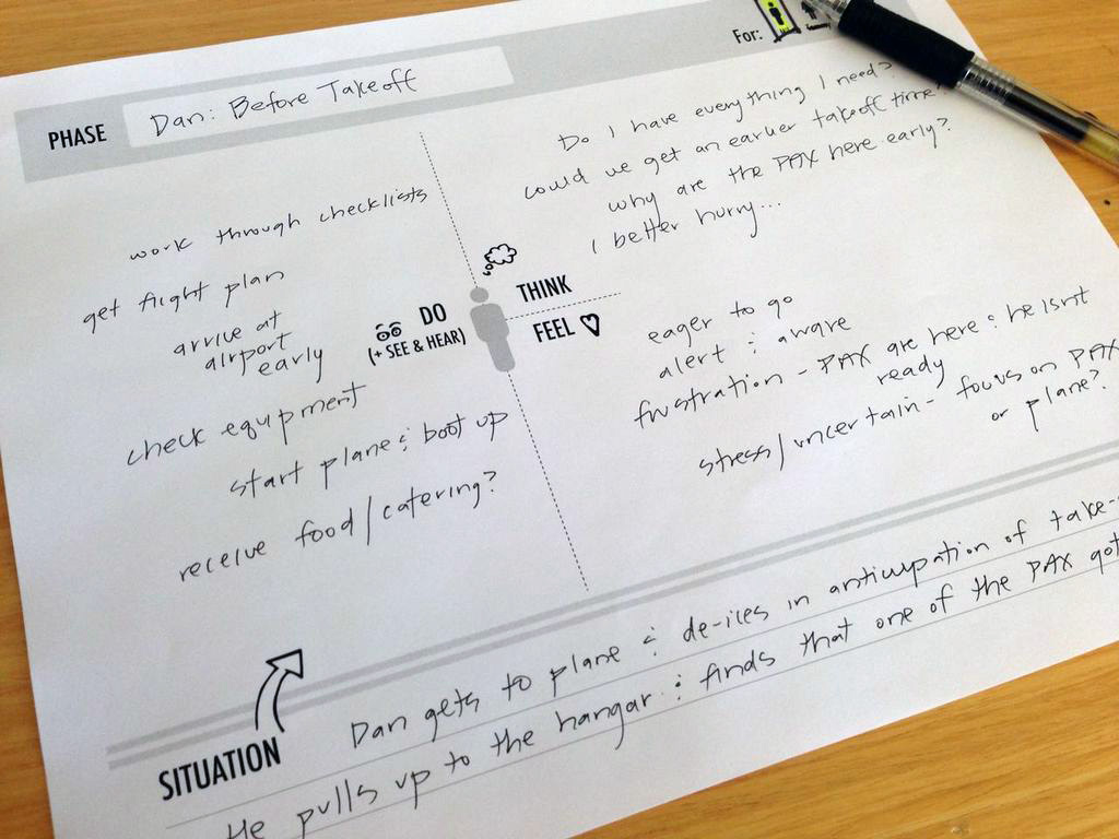 Persona Empathy Mapping - Empathy Mapping helps us consider how other people are thinking and feeling.