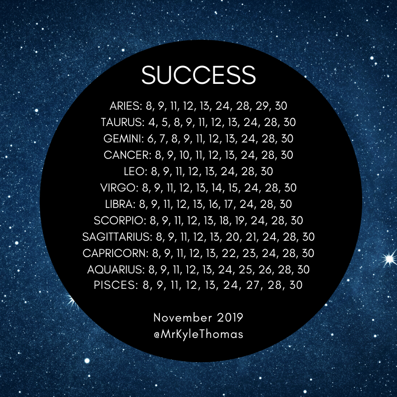 Best Days For Your Zodiac Sign In November 2019 Kyle Thomas Astrology