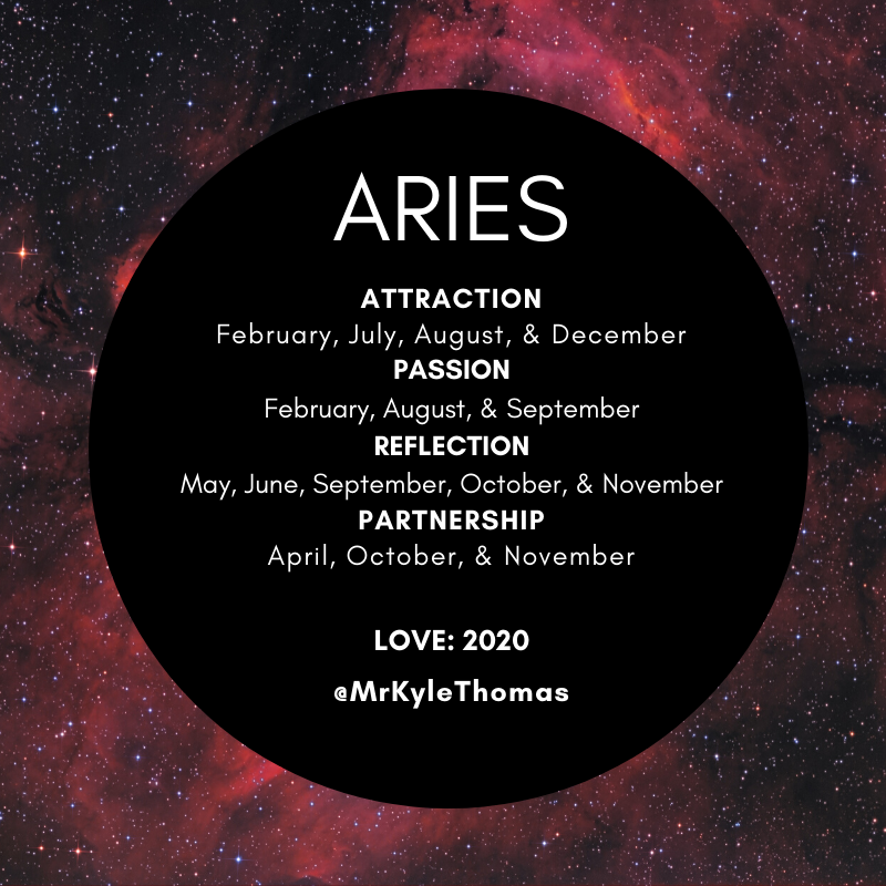 Attraction zodiac signs Combination Of