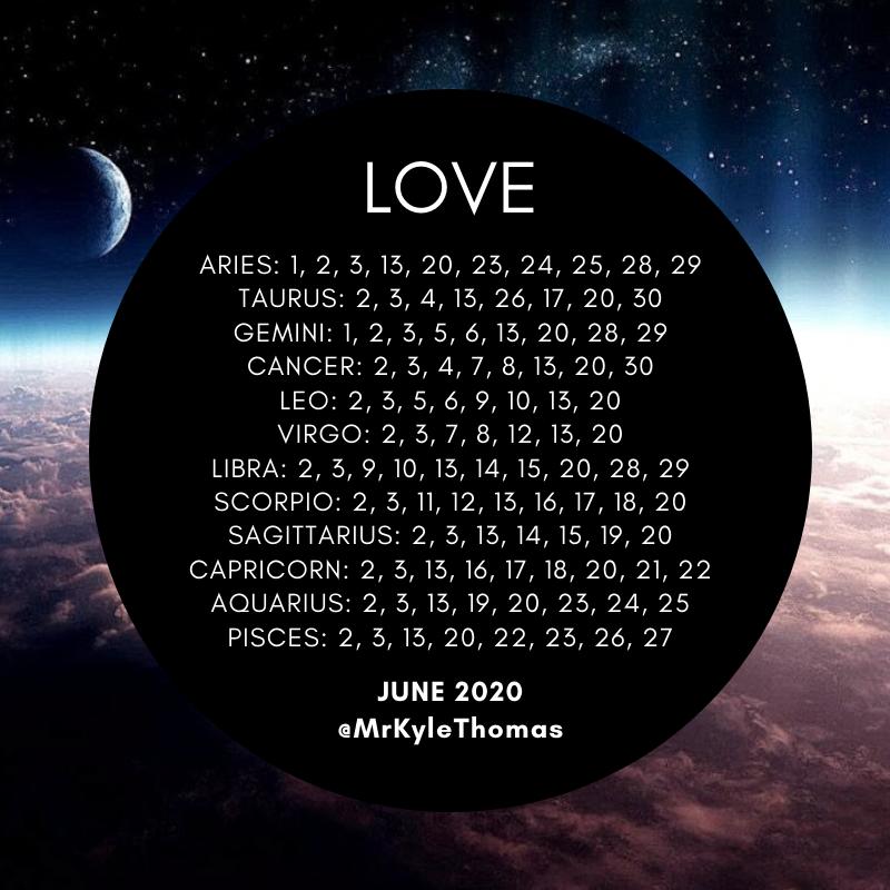 Zodiac dates