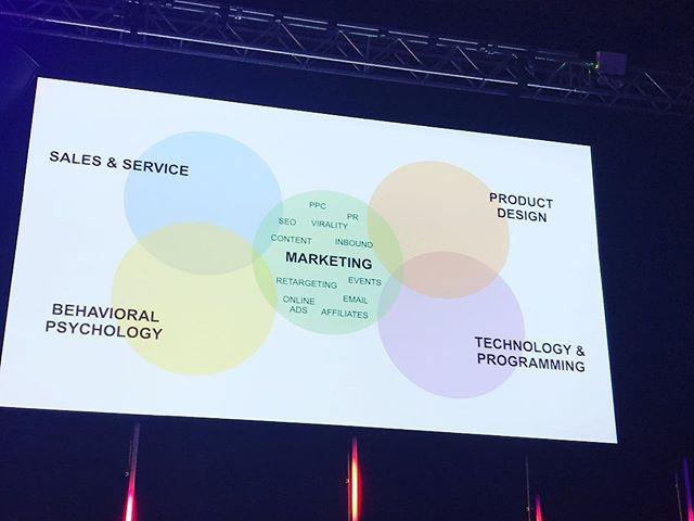 Our jobs as #digitalmarketer today #multitasking #teamingup #hypergrowth #ryandeiss